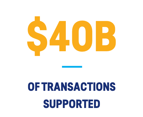 $40B of transactions supported